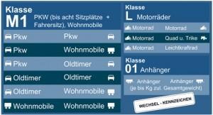Wechselkennzeichen fürs Auto